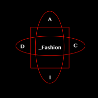 ACID_Fashion logo