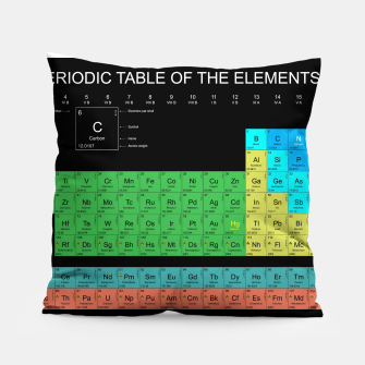 Thumbnail image of Periodic Table Of The Elements 1869s By Mendeleev Poduszka, Live Heroes