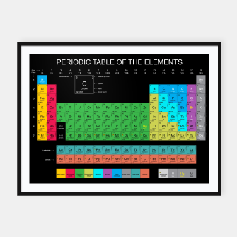 Miniatur Periodic Table Of The Elements 1869s By Mendeleev Plakaty w ramie , Live Heroes