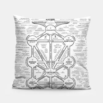 Thumbnail image of fashion art and decor items of Cult of Baal infographic tree Pillow, Live Heroes