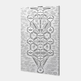 Thumbnail image of fashion art and decor items of Cult of Baal infographic tree Canvas, Live Heroes