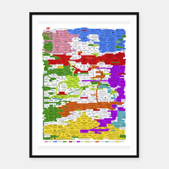 Thumbnail image of Fashion art and Decor items of Q Key Flyer infographic Framed poster, Live Heroes